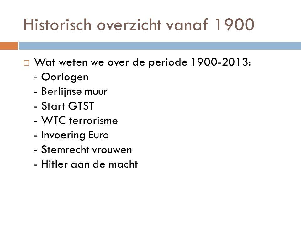 Historisch overzicht vanaf 1900