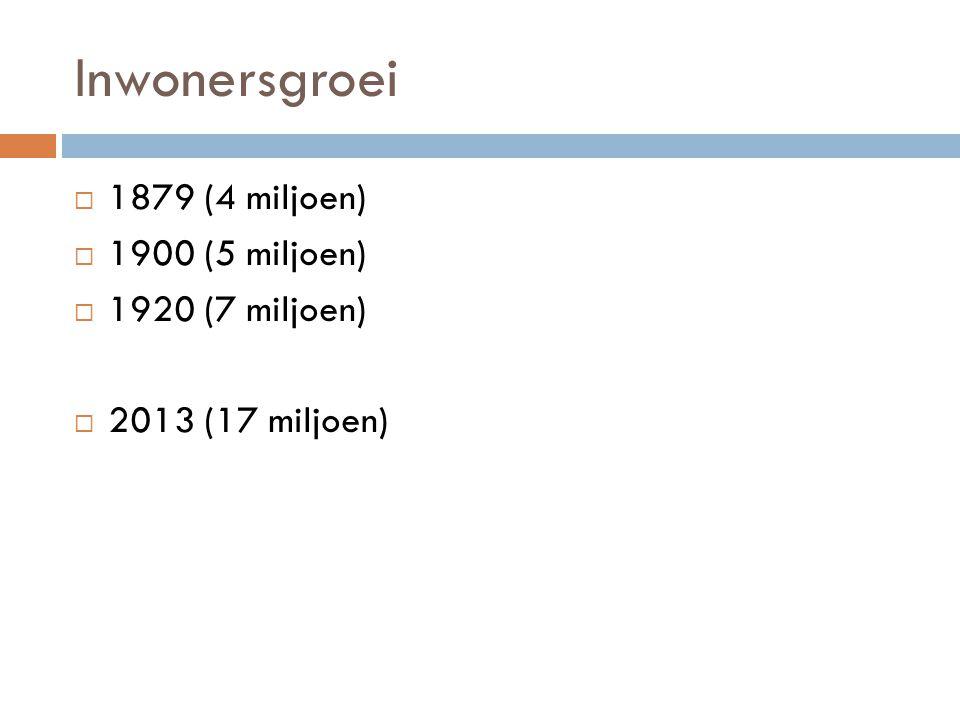 Inwonersgroei 1879 (4 miljoen) 1900 (5 miljoen) 1920 (7 miljoen)