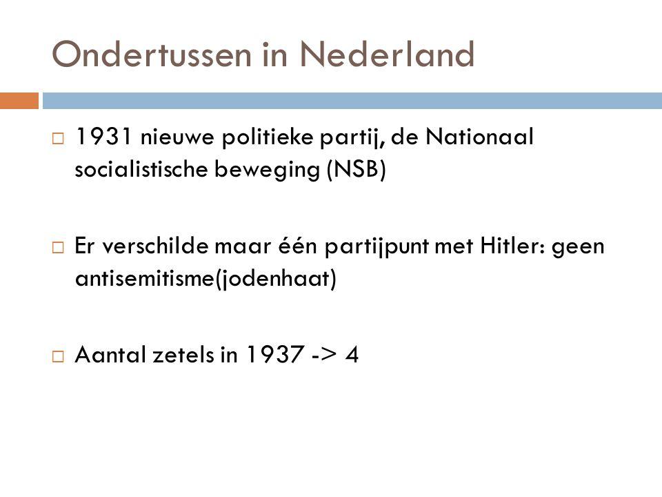 Ondertussen in Nederland