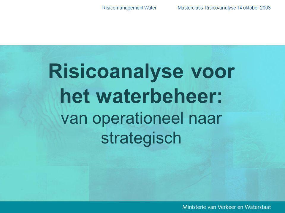 Risicoanalyse voor het waterbeheer: