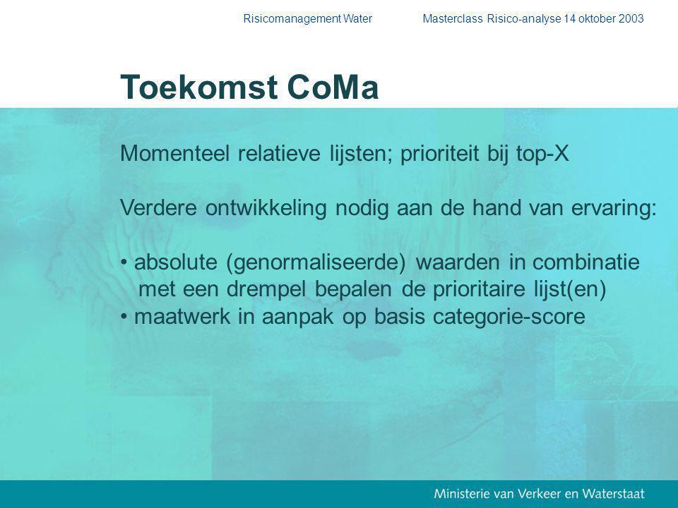 Toekomst CoMa Momenteel relatieve lijsten; prioriteit bij top-X