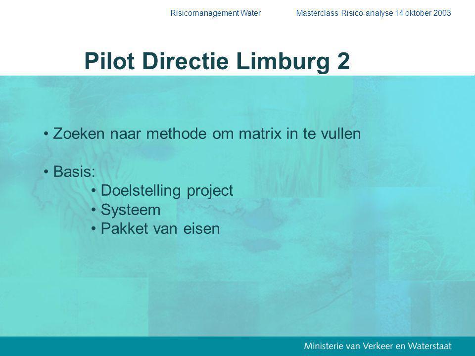 Pilot Directie Limburg 2