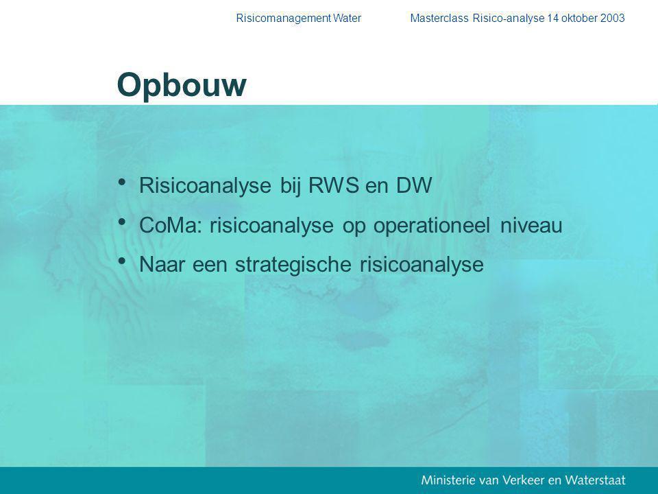 Opbouw Risicoanalyse bij RWS en DW