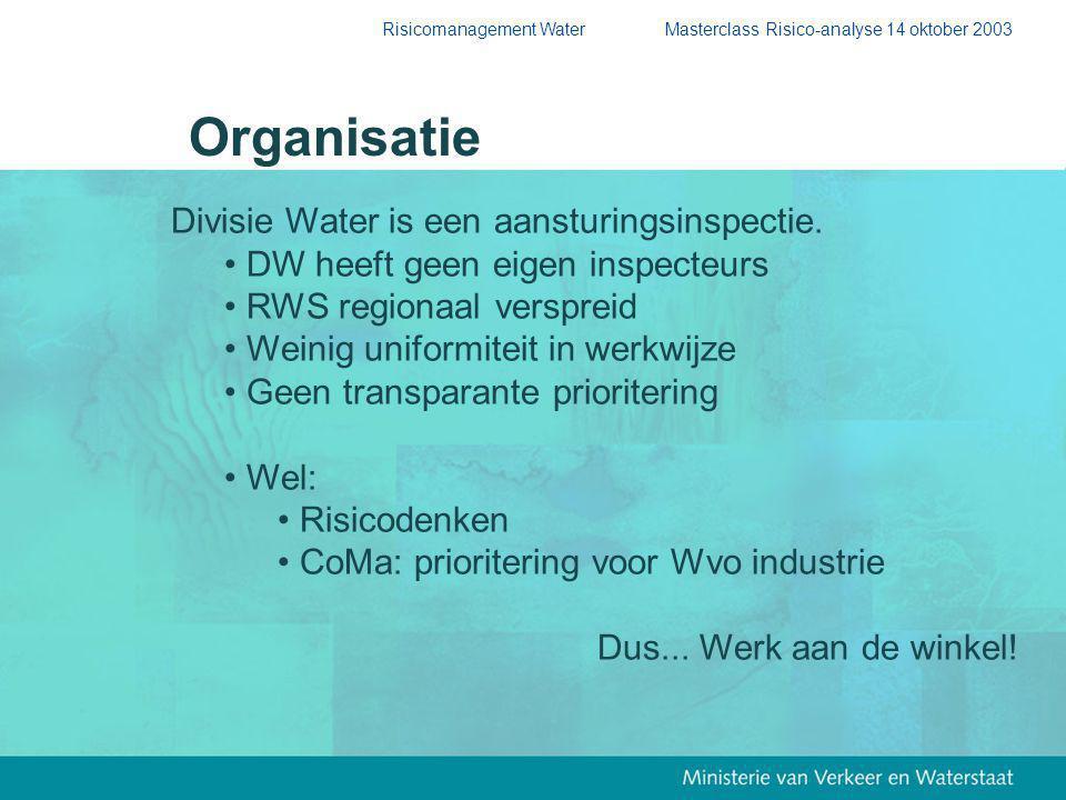 Organisatie Divisie Water is een aansturingsinspectie.
