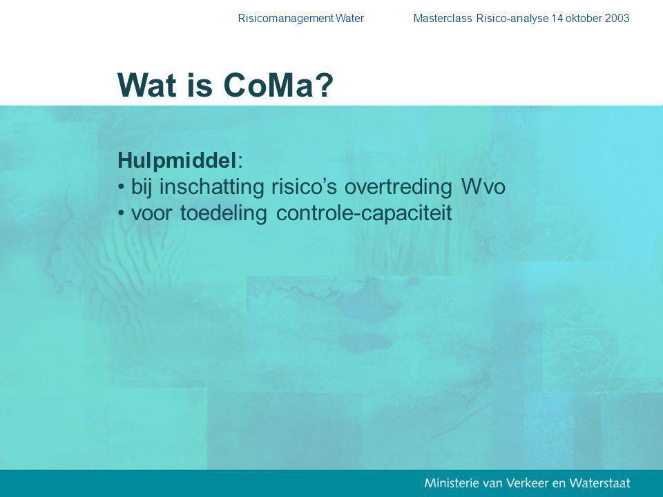 Wat is CoMa Hulpmiddel: bij inschatting risico's overtreding Wvo