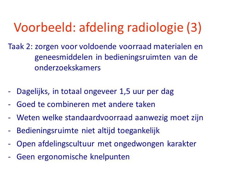 Voorbeeld: afdeling radiologie (3)