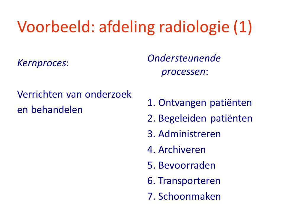 Voorbeeld: afdeling radiologie (1)