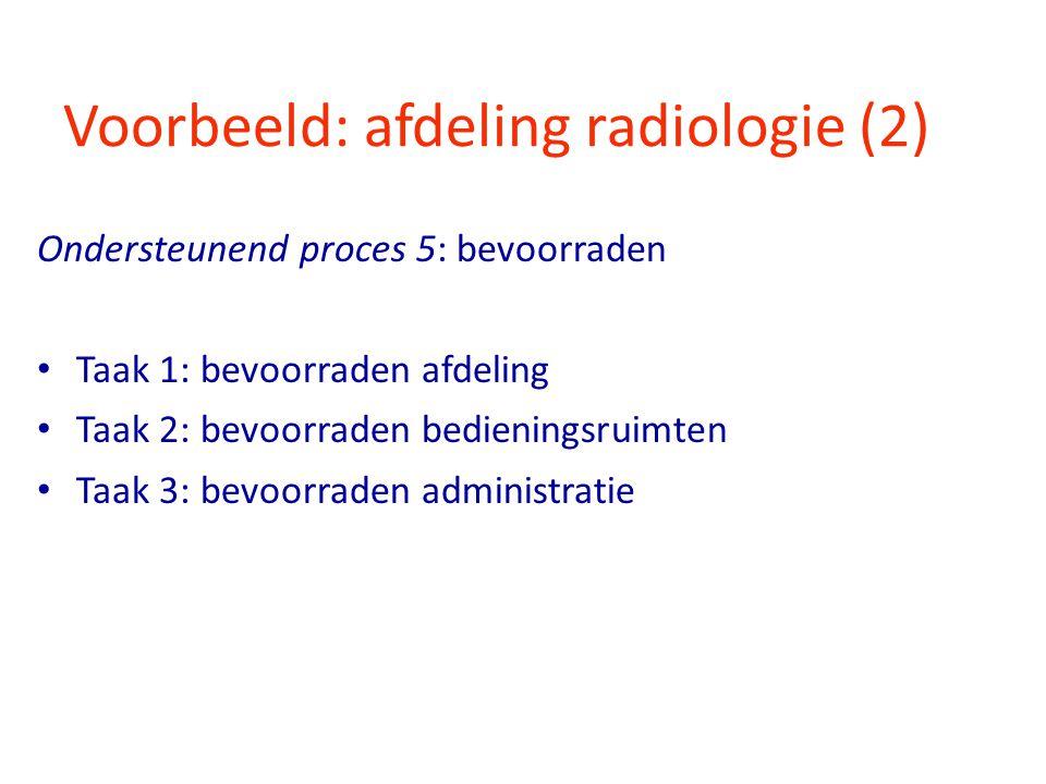 Voorbeeld: afdeling radiologie (2)
