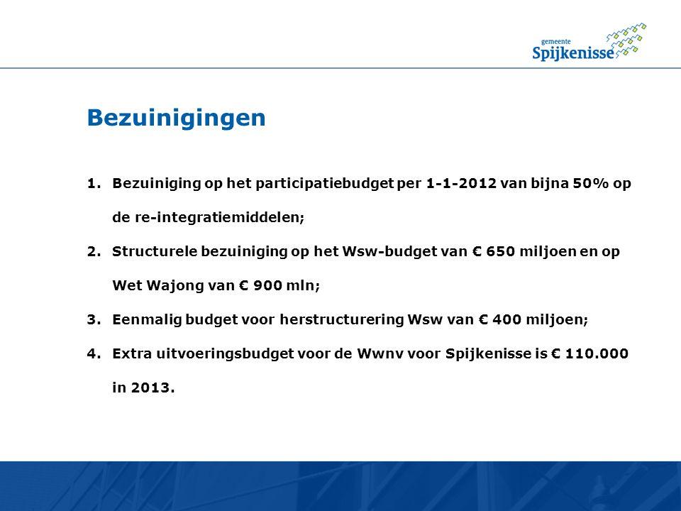 Bezuinigingen Bezuiniging op het participatiebudget per 1-1-2012 van bijna 50% op de re-integratiemiddelen;