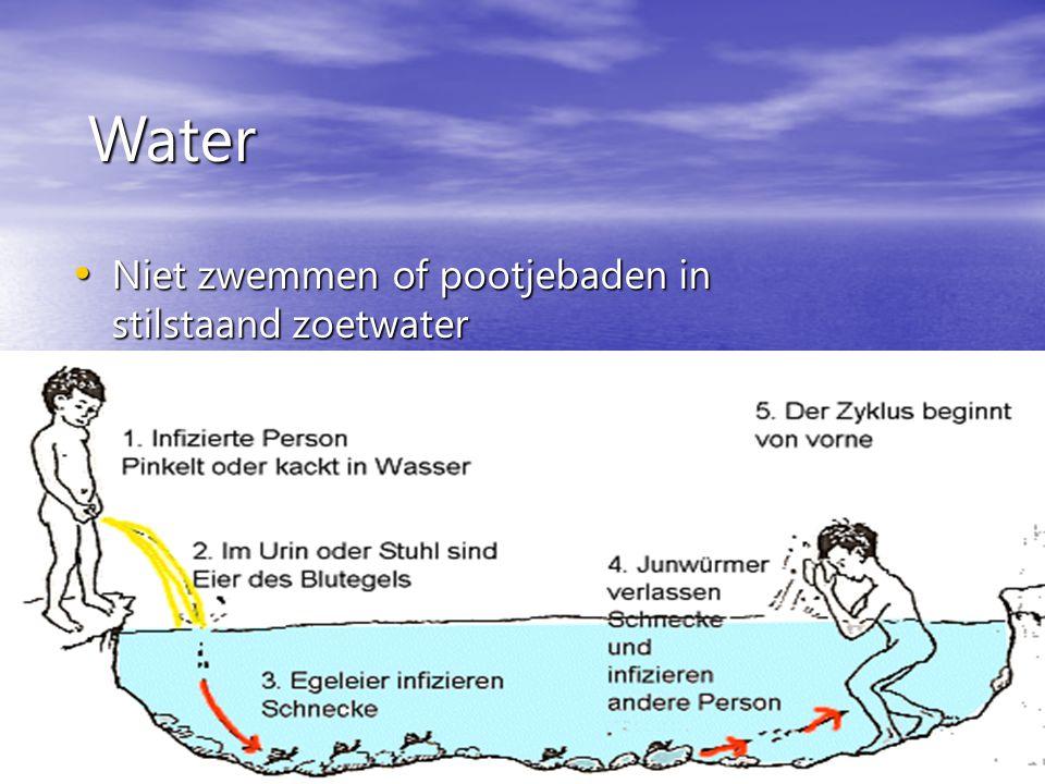 Water Niet zwemmen of pootjebaden in stilstaand zoetwater