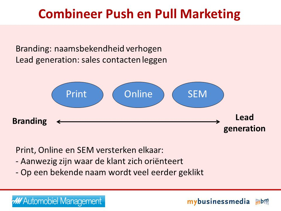 Combineer Push en Pull Marketing