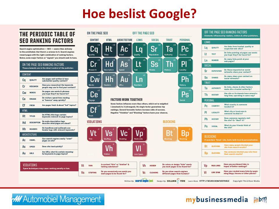 Hoe beslist Google