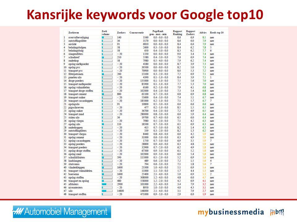 Kansrijke keywords voor Google top10