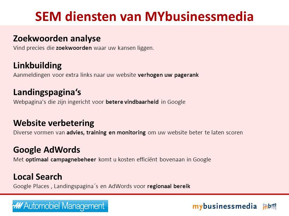 SEM diensten van MYbusinessmedia