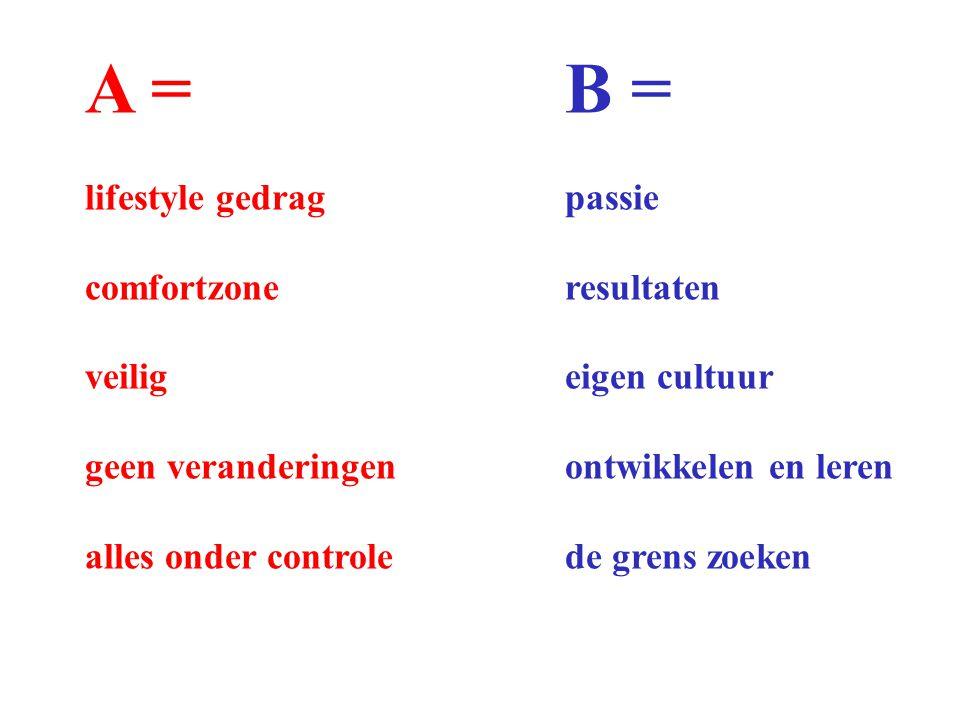 A = B = lifestyle gedrag passie comfortzone resultaten
