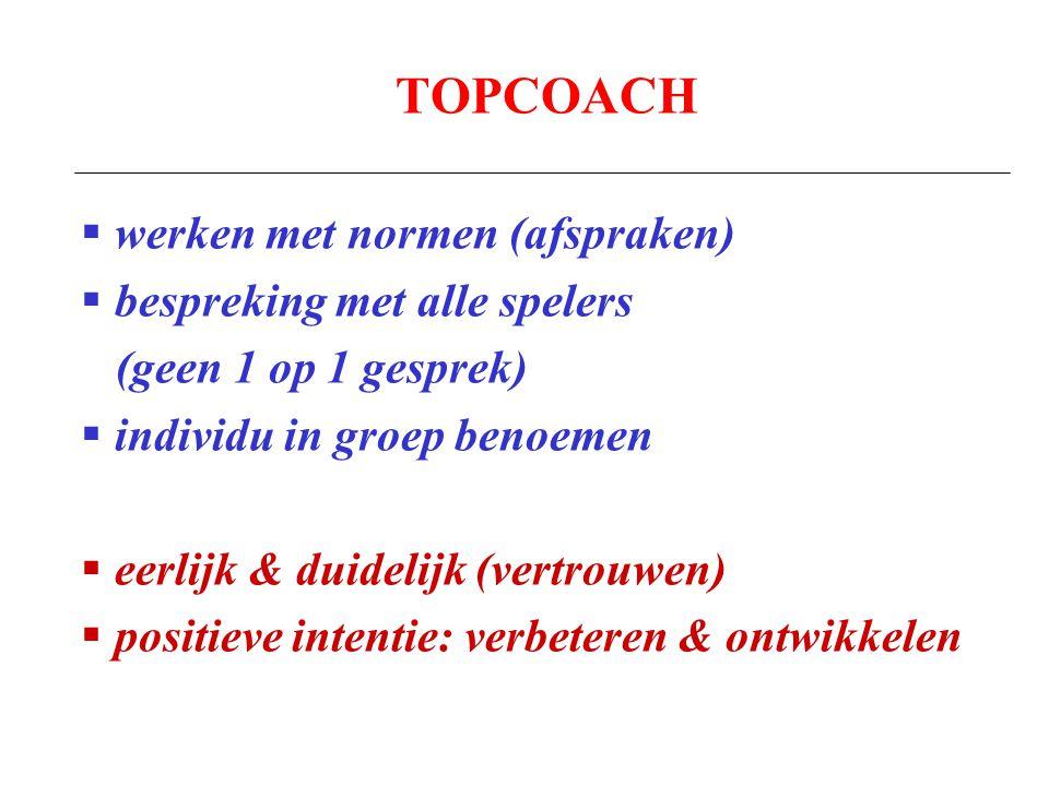 TOPCOACH werken met normen (afspraken) bespreking met alle spelers