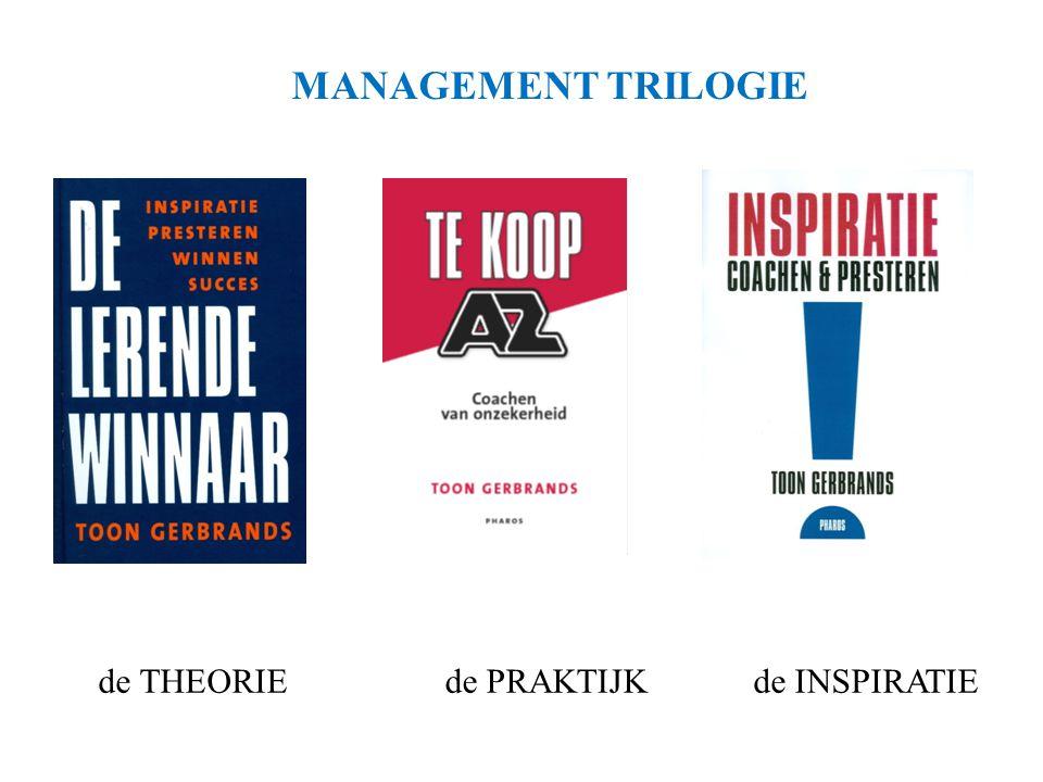 MANAGEMENT TRILOGIE de THEORIE de PRAKTIJK de INSPIRATIE