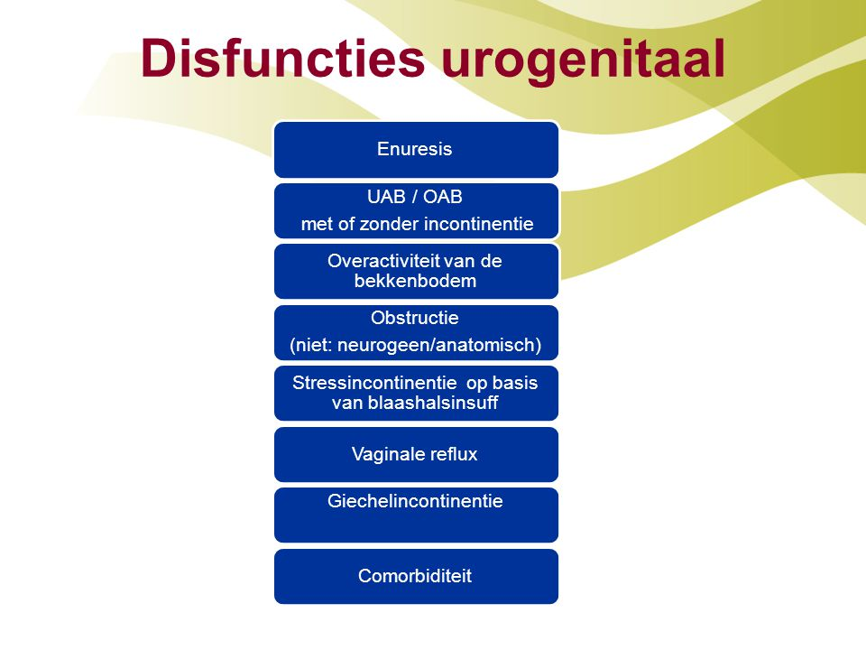 Disfuncties urogenitaal