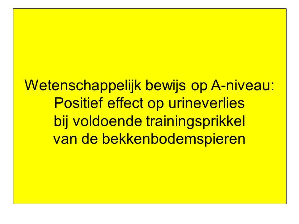 Wetenschappelijk bewijs op A-niveau: Positief effect op urineverlies