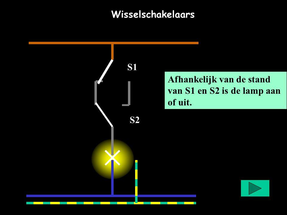 Wisselschakelaars S1 Afhankelijk van de stand van S1 en S2 is de lamp aan of uit. S2