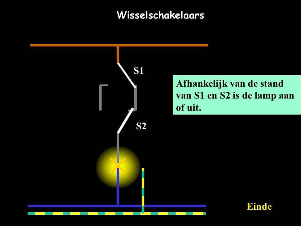 Wisselschakelaars S1 Afhankelijk van de stand van S1 en S2 is de lamp aan of uit. S2 EEinde