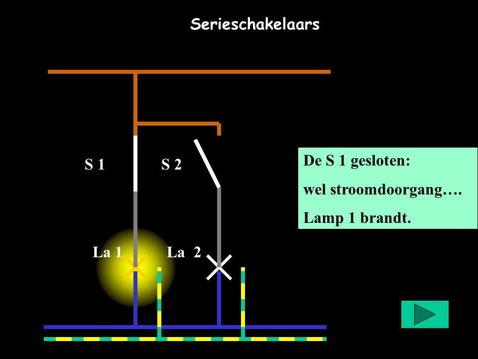 Serieschakelaars De S 1 gesloten: wel stroomdoorgang….