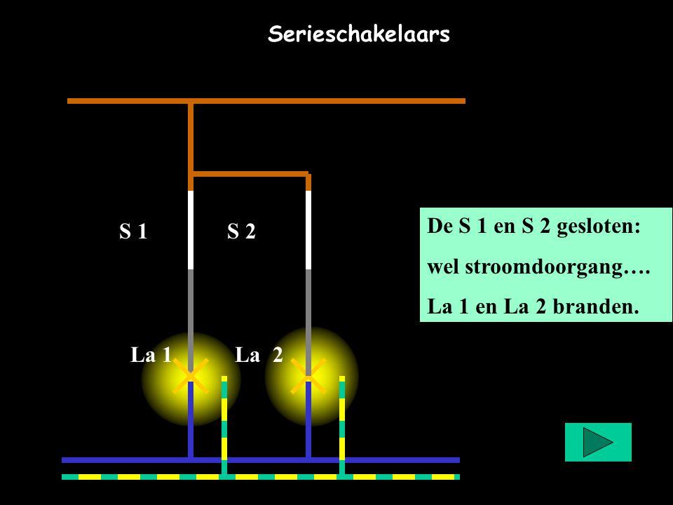 Serieschakelaars De S 1 en S 2 gesloten: wel stroomdoorgang…. La 1 en La 2 branden. S 1 S 2.