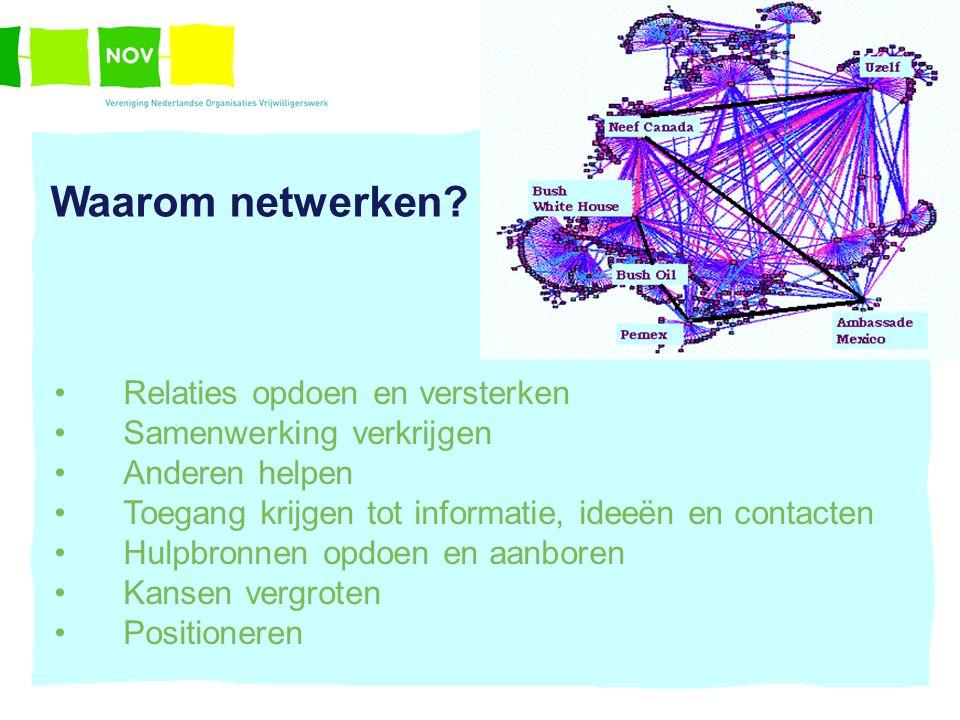 Waarom netwerken Relaties opdoen en versterken