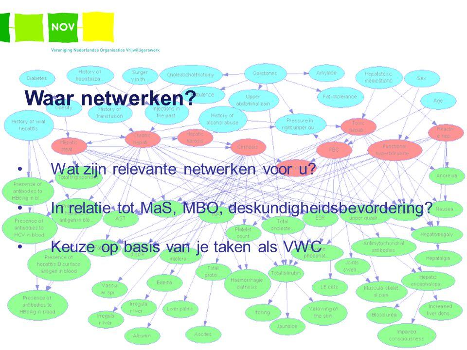 Waar netwerken Wat zijn relevante netwerken voor u