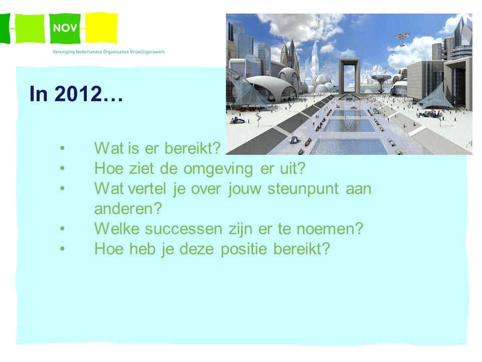 In 2012… Wat is er bereikt Hoe ziet de omgeving er uit