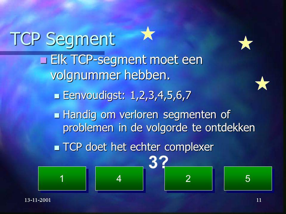 TCP Segment 3 Elk TCP-segment moet een volgnummer hebben.
