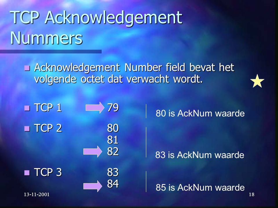 TCP Acknowledgement Nummers