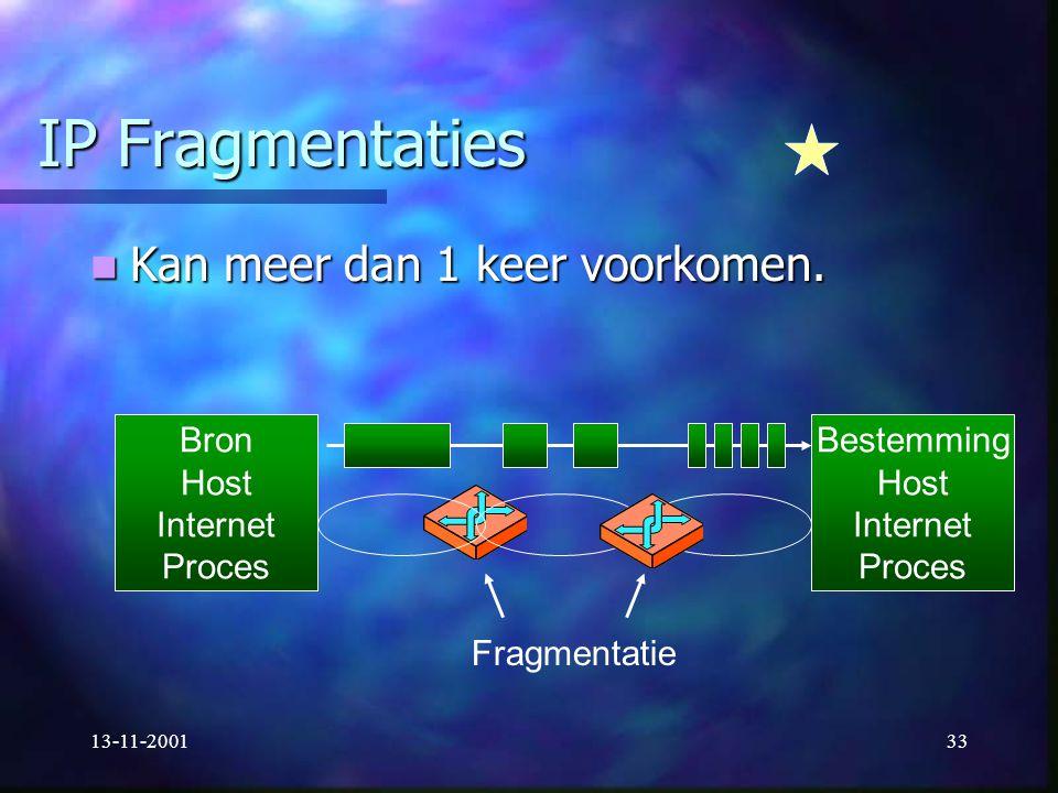 IP Fragmentaties Kan meer dan 1 keer voorkomen. Bron Host Internet