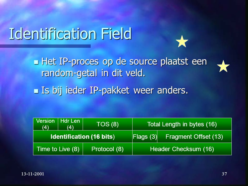 Identification Field Het IP-proces op de source plaatst een random-getal in dit veld. Is bij ieder IP-pakket weer anders.