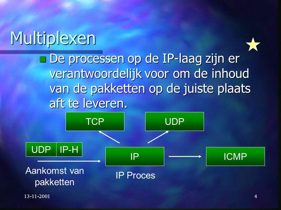Multiplexen De processen op de IP-laag zijn er verantwoordelijk voor om de inhoud van de pakketten op de juiste plaats aft te leveren.