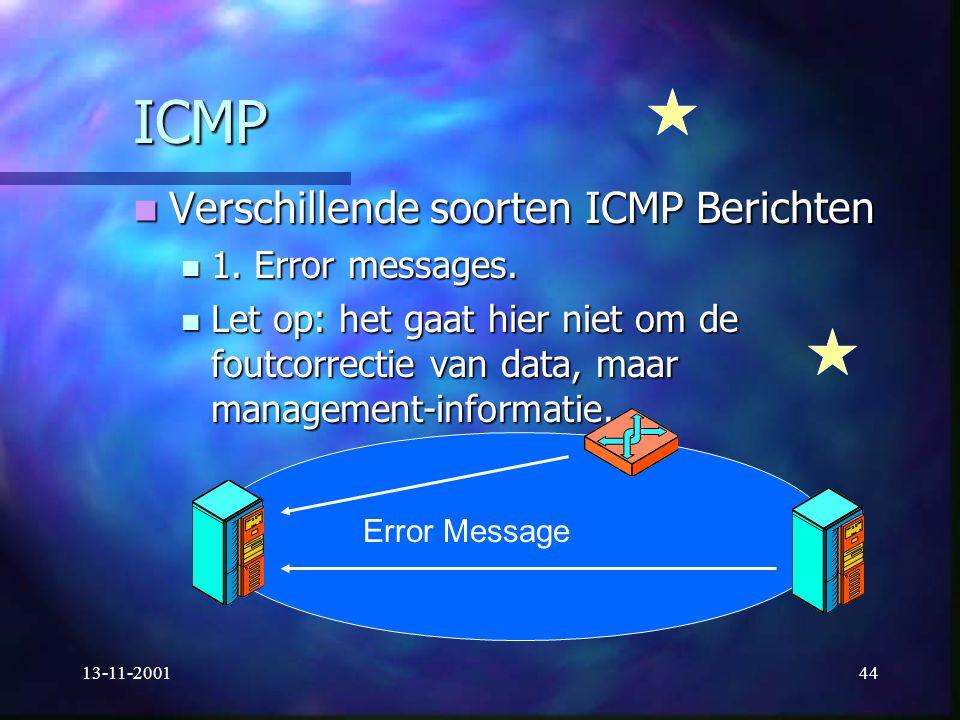 ICMP Verschillende soorten ICMP Berichten 1. Error messages.