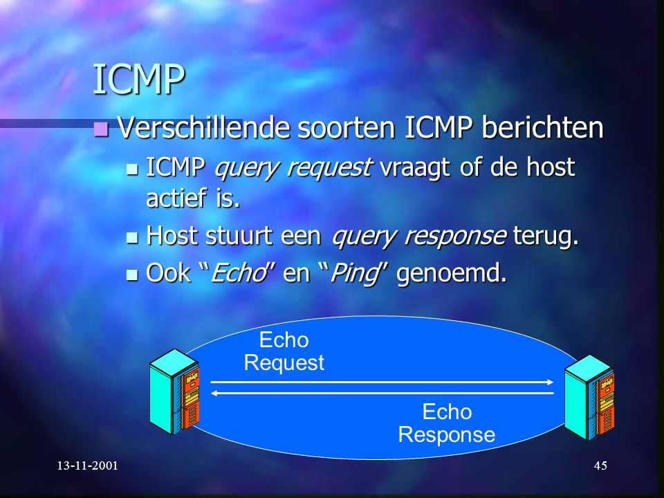 ICMP Verschillende soorten ICMP berichten