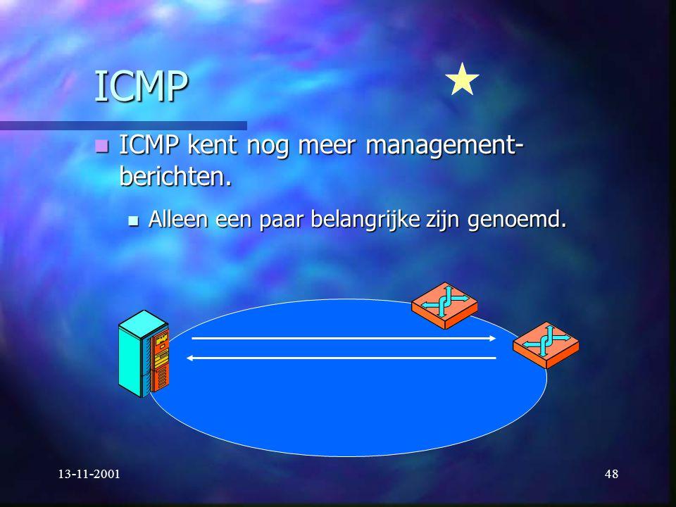 ICMP ICMP kent nog meer management-berichten.