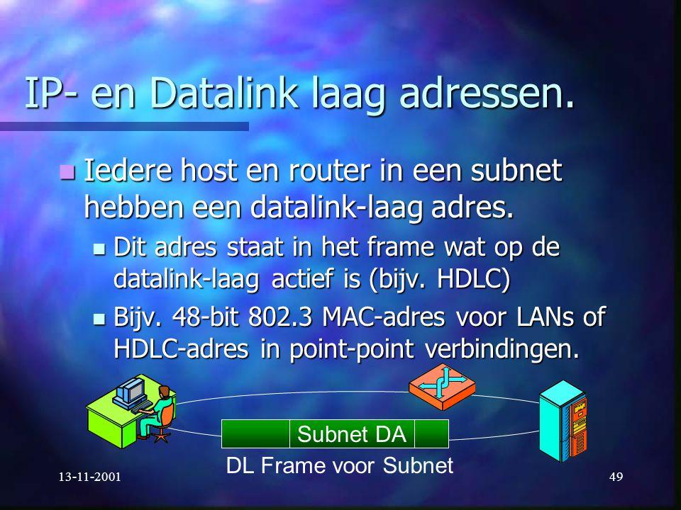 IP- en Datalink laag adressen.