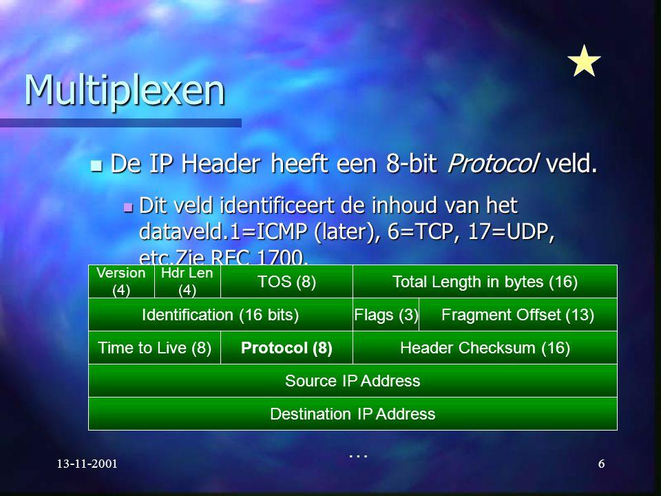 Multiplexen De IP Header heeft een 8-bit Protocol veld.