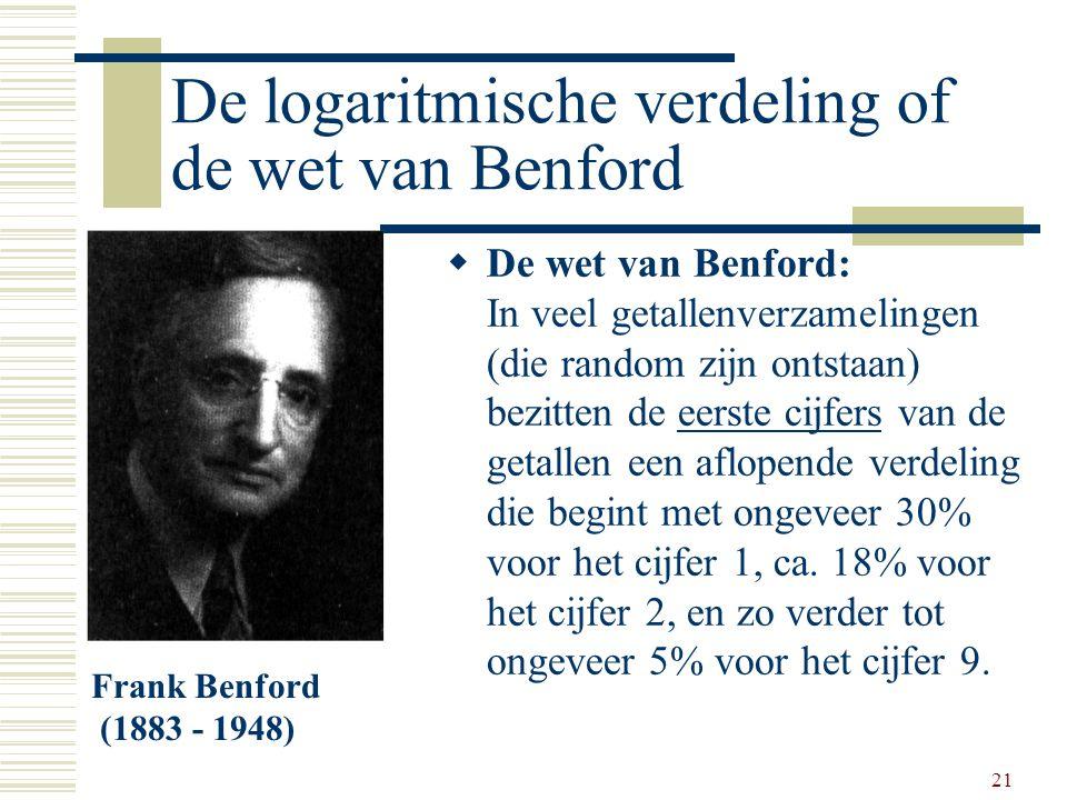 De logaritmische verdeling of de wet van Benford