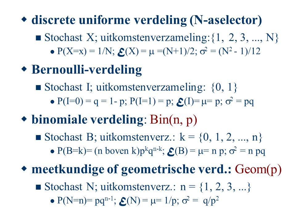 discrete uniforme verdeling (N-aselector)
