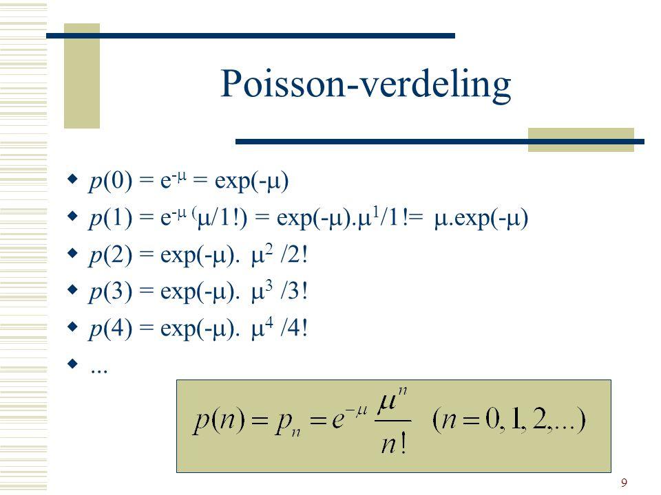 Poisson-verdeling p(0) = e-m = exp(-m)