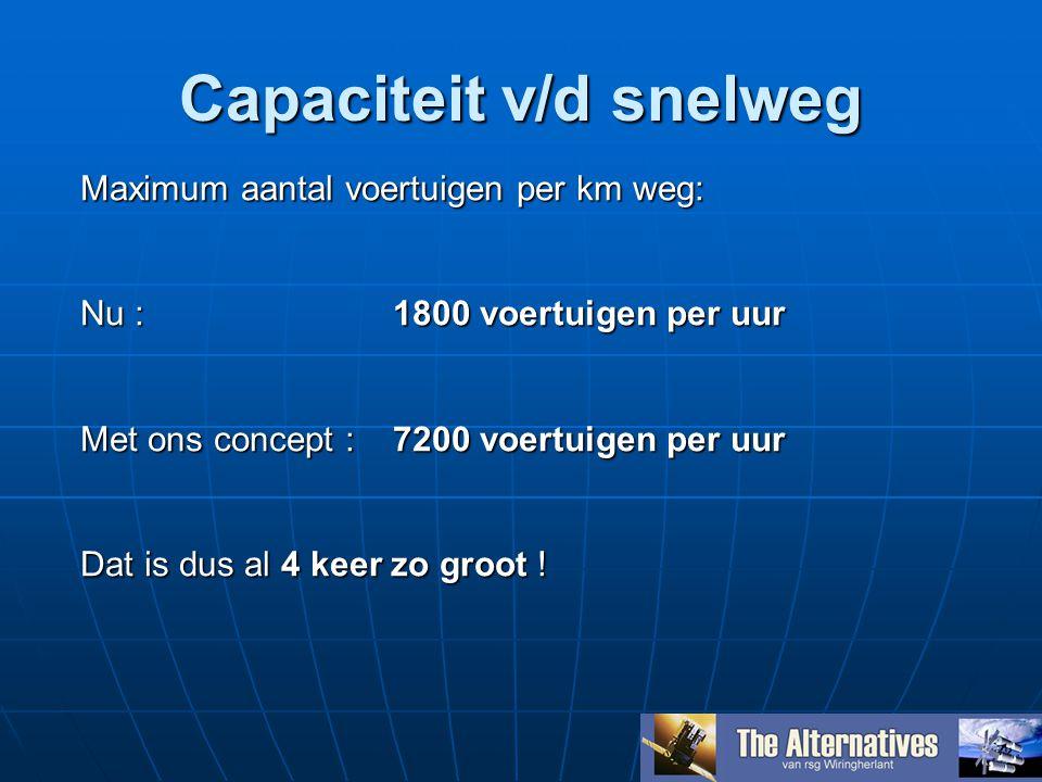 Capaciteit v/d snelweg