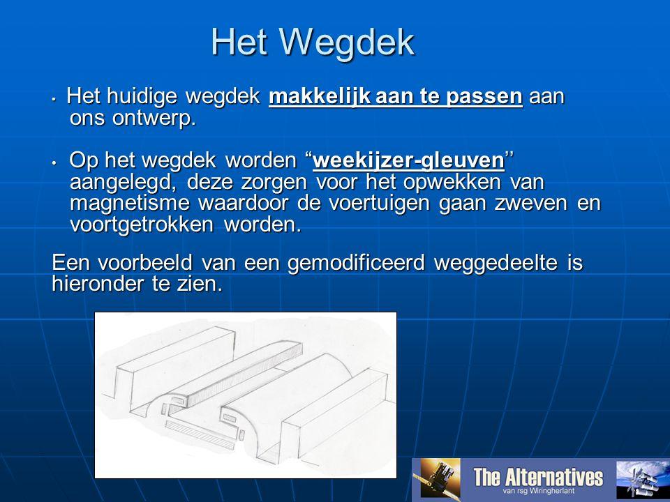 Het Wegdek Het huidige wegdek makkelijk aan te passen aan ons ontwerp.