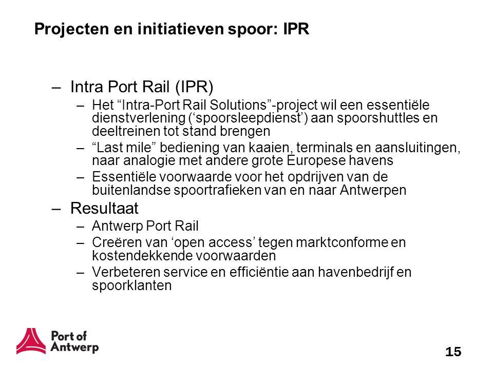 Projecten en initiatieven spoor: IPR