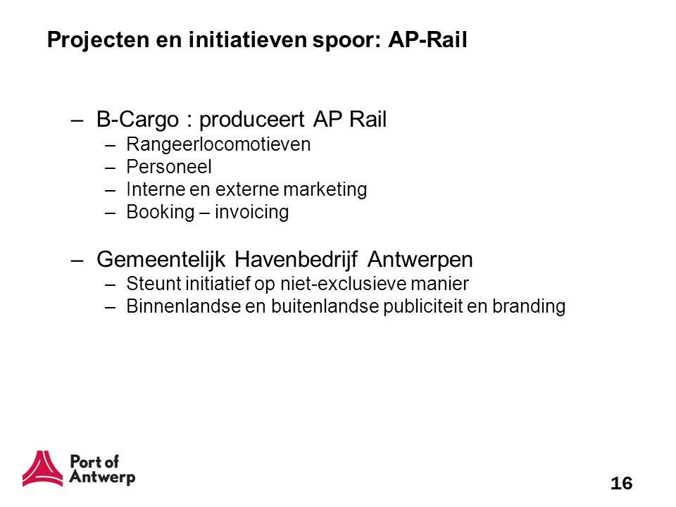 Projecten en initiatieven spoor: AP-Rail