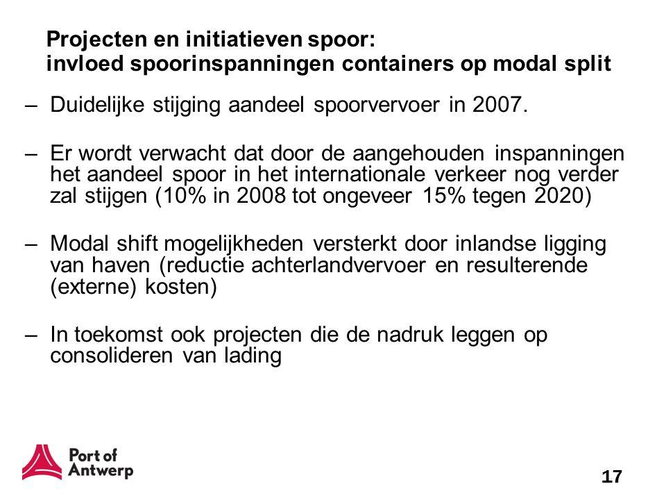Projecten en initiatieven spoor: invloed spoorinspanningen containers op modal split