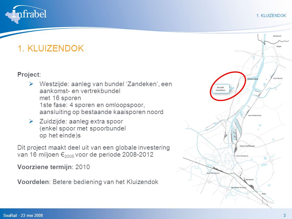 1. KLUIZENDOK 1. KLUIZENDOK. Project: