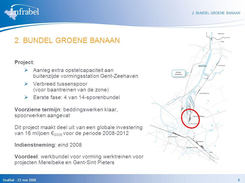 2. BUNDEL GROENE BANAAN Project: